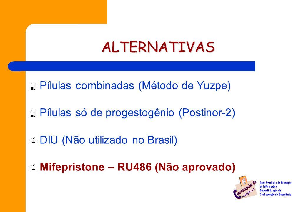 4 Pílulas combinadas (Método de Yuzpe) 4 Pílulas só de progestogênio (Postinor-2) 7 DIU (Não utilizado no Brasil) 7 Mifepristone – RU486 (Não aprovado) ALTERNATIVAS