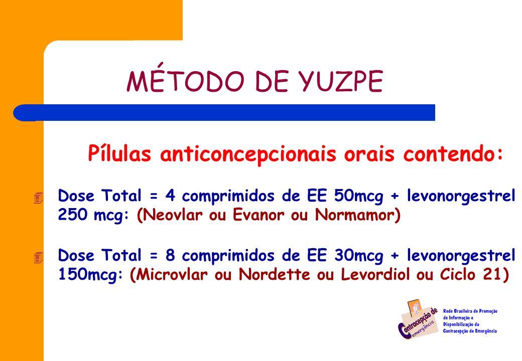 Pílulas anticoncepcionais orais contendo: 4 Dose Total = 4 comprimidos de EE 50mcg + levonorgestrel 250 mcg: (Neovlar ou Evanor ou Normamor) 4 Dose Total = 8 comprimidos de EE 30mcg + levonorgestrel 150mcg: (Microvlar ou Nordette ou Levordiol ou Ciclo 21) MÉTODO DE YUZPE