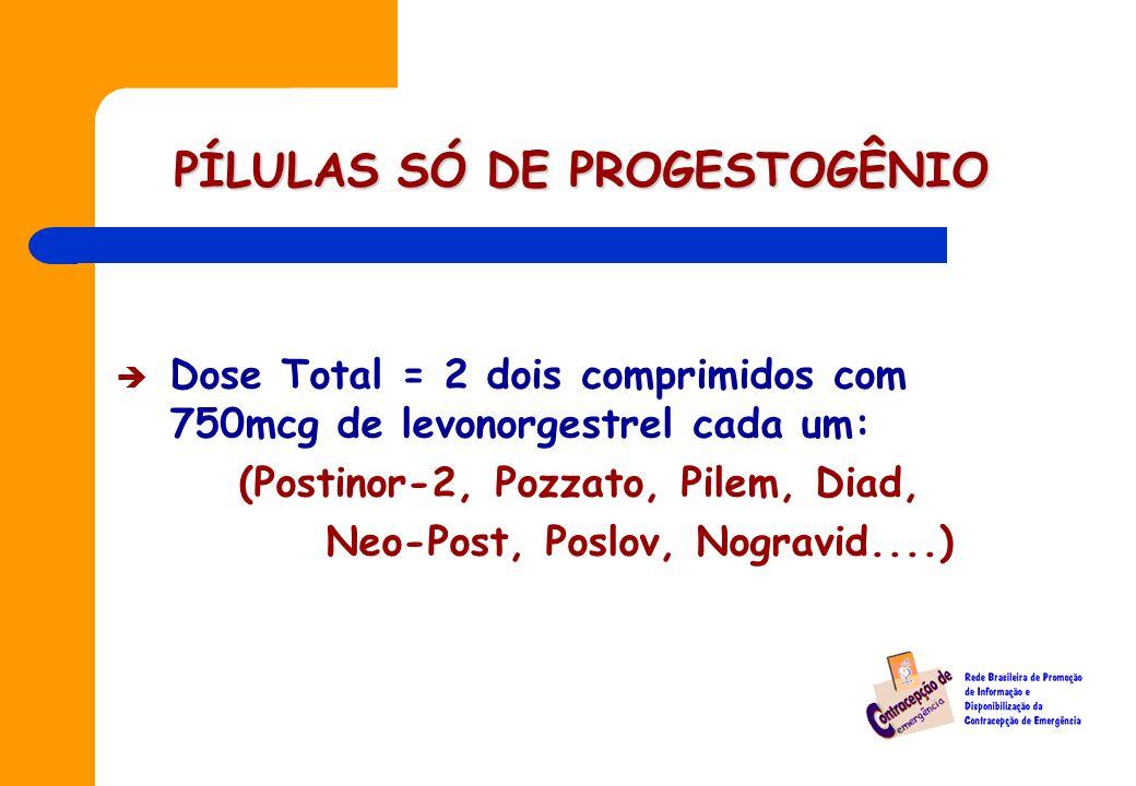 è Dose Total = 2 dois comprimidos com 750mcg de levonorgestrel cada um: (Postinor-2, Pozzato, Pilem, Diad, Neo-Post, Poslov, Nogravid....) PÍLULAS SÓ DE PROGESTOGÊNIO