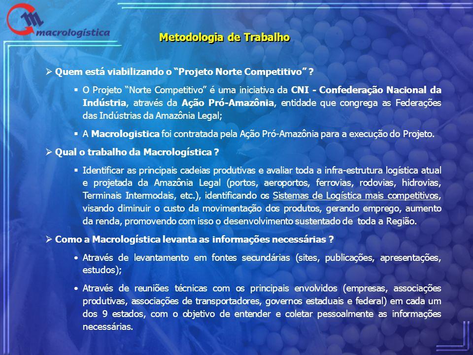 Metodologia de Trabalho Quem está viabilizando o Projeto Norte Competitivo ? O Projeto Norte Competitivo é uma iniciativa da CNI - Confederação Nacion