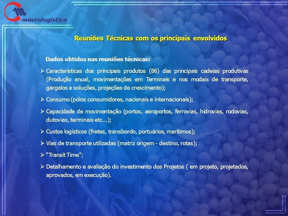 Reuniões Técnicas com os principais envolvidos Dados obtidos nas reuniões técnicas: Características dos principais produtos (86) das principais cadeia