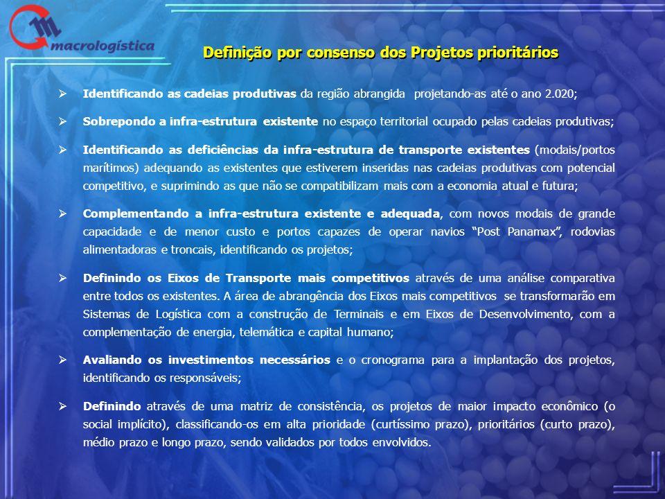 Definição por consenso dos Projetos prioritários Identificando as cadeias produtivas da região abrangida projetando-as até o ano 2.020; Sobrepondo a i