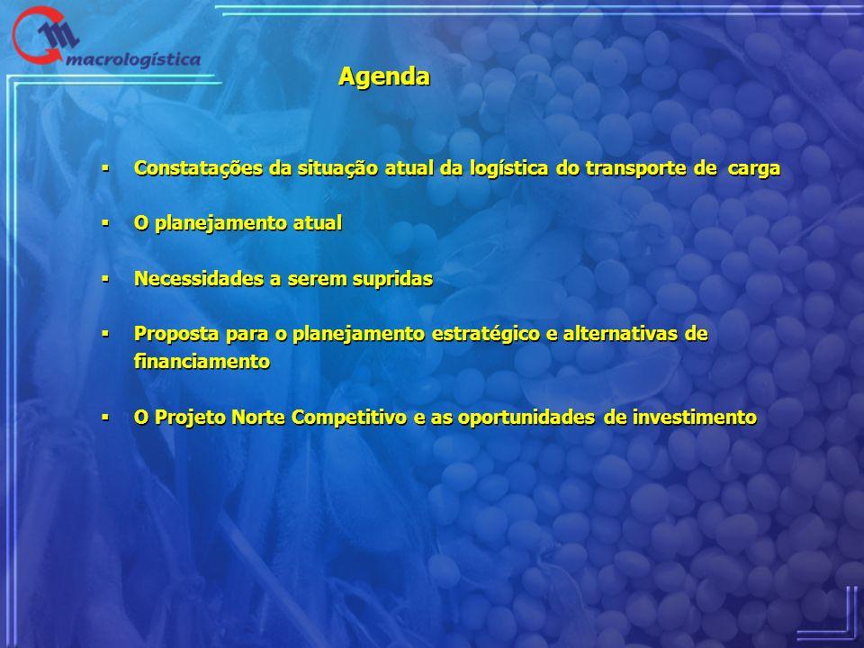 Agenda Constatações da situação atual da logística do transporte de carga O planejamento atual Necessidades a serem supridas Proposta para o planejame