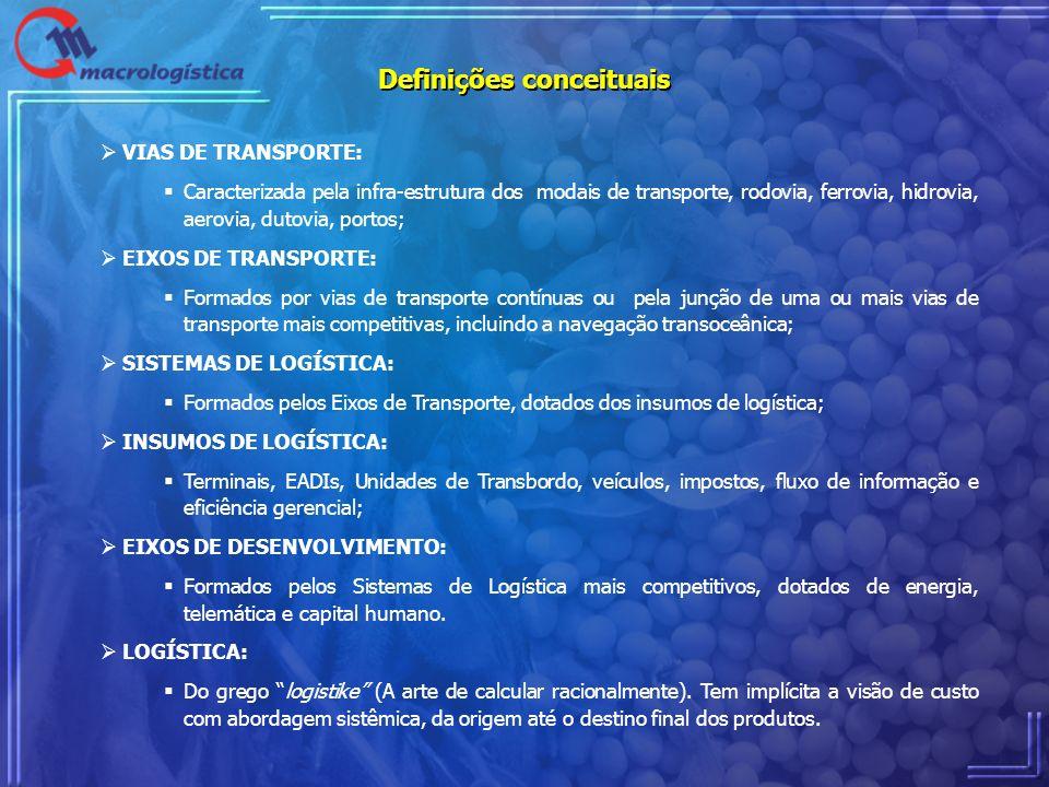Definições conceituais VIAS DE TRANSPORTE: Caracterizada pela infra-estrutura dos modais de transporte, rodovia, ferrovia, hidrovia, aerovia, dutovia,