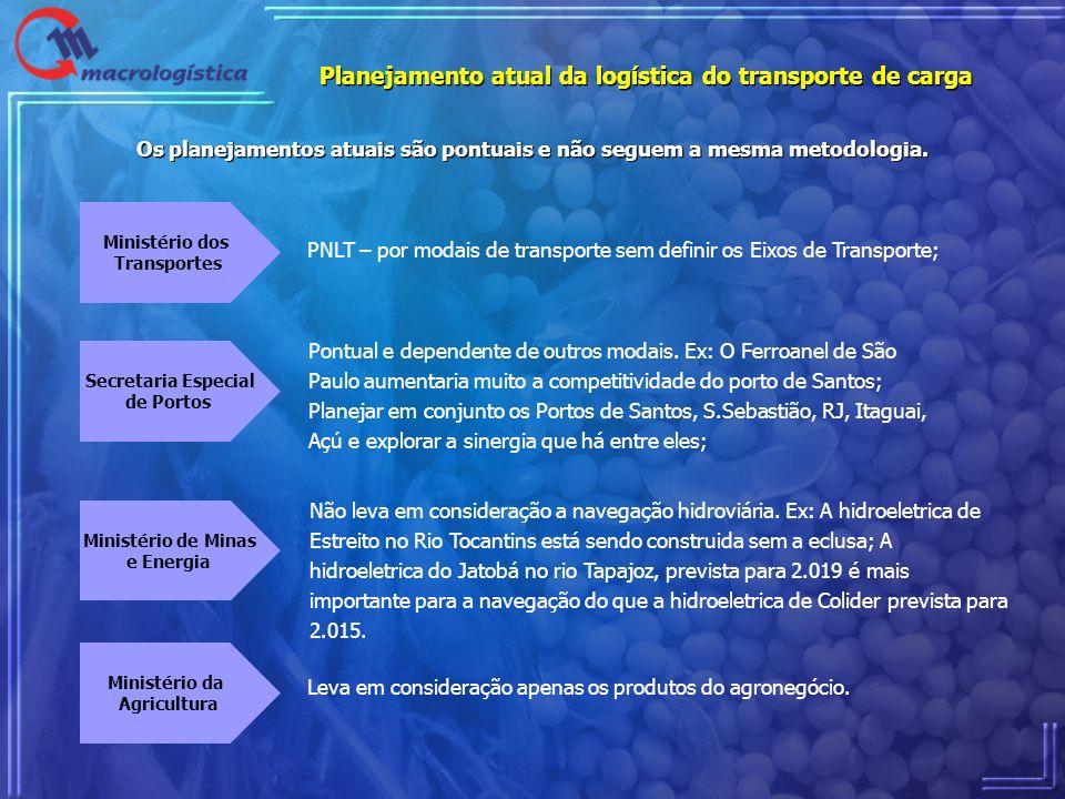 Planejamento atual da logística do transporte de carga PNLT – por modais de transporte sem definir os Eixos de Transporte; Ministério dos Transportes