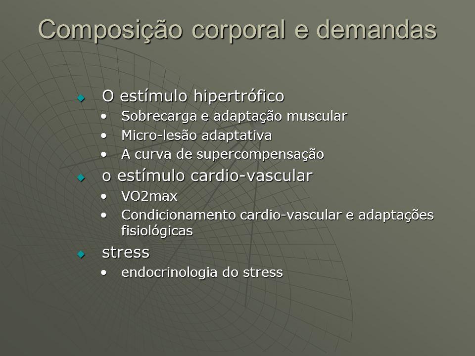Composição corporal e demandas O estímulo hipertrófico O estímulo hipertrófico Sobrecarga e adaptação muscularSobrecarga e adaptação muscular Micro-le