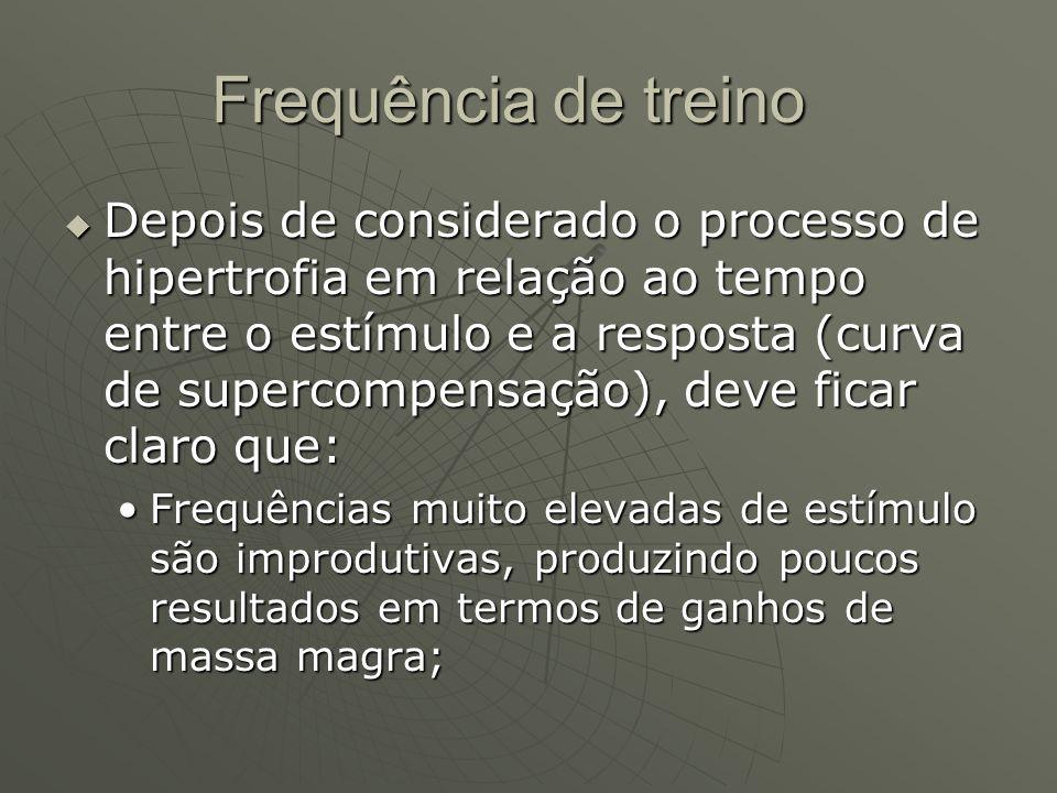 Frequência de treino Depois de considerado o processo de hipertrofia em relação ao tempo entre o estímulo e a resposta (curva de supercompensação), de