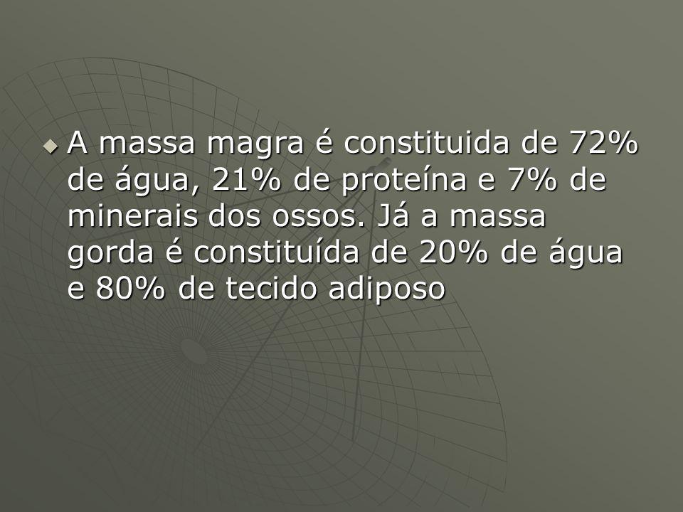 A massa magra é constituida de 72% de água, 21% de proteína e 7% de minerais dos ossos. Já a massa gorda é constituída de 20% de água e 80% de tecido