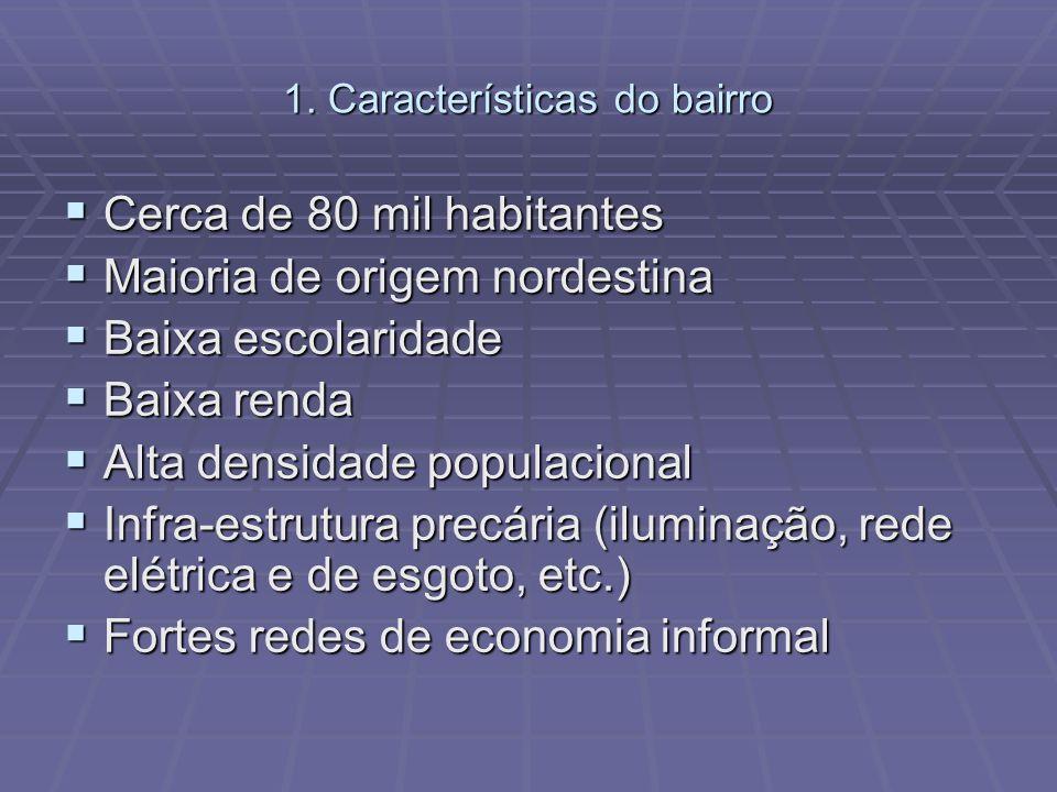 1. Características do bairro Cerca de 80 mil habitantes Cerca de 80 mil habitantes Maioria de origem nordestina Maioria de origem nordestina Baixa esc