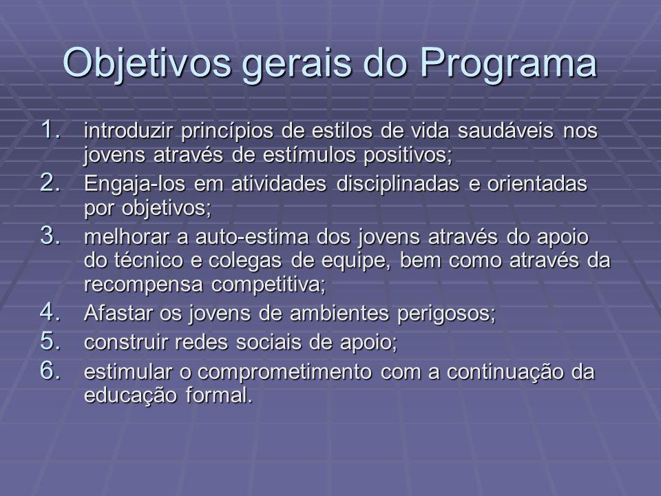 Objetivos gerais do Programa 1. introduzir princípios de estilos de vida saudáveis nos jovens através de estímulos positivos; 2. Engaja-los em ativida