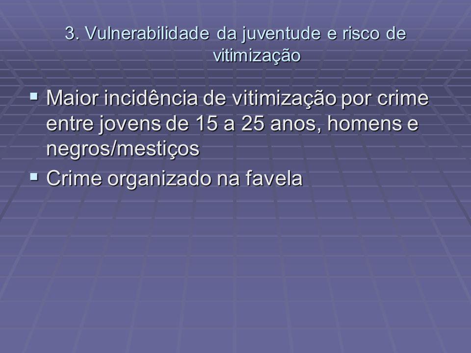 3. Vulnerabilidade da juventude e risco de vitimização Maior incidência de vitimização por crime entre jovens de 15 a 25 anos, homens e negros/mestiço