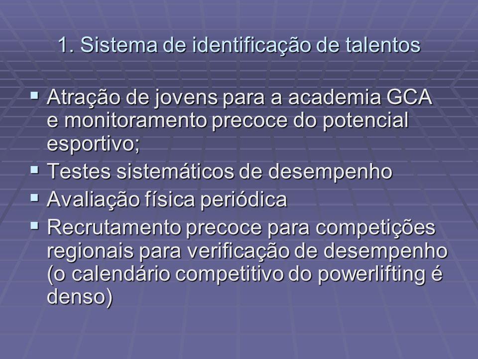 1. Sistema de identificação de talentos Atração de jovens para a academia GCA e monitoramento precoce do potencial esportivo; Atração de jovens para a