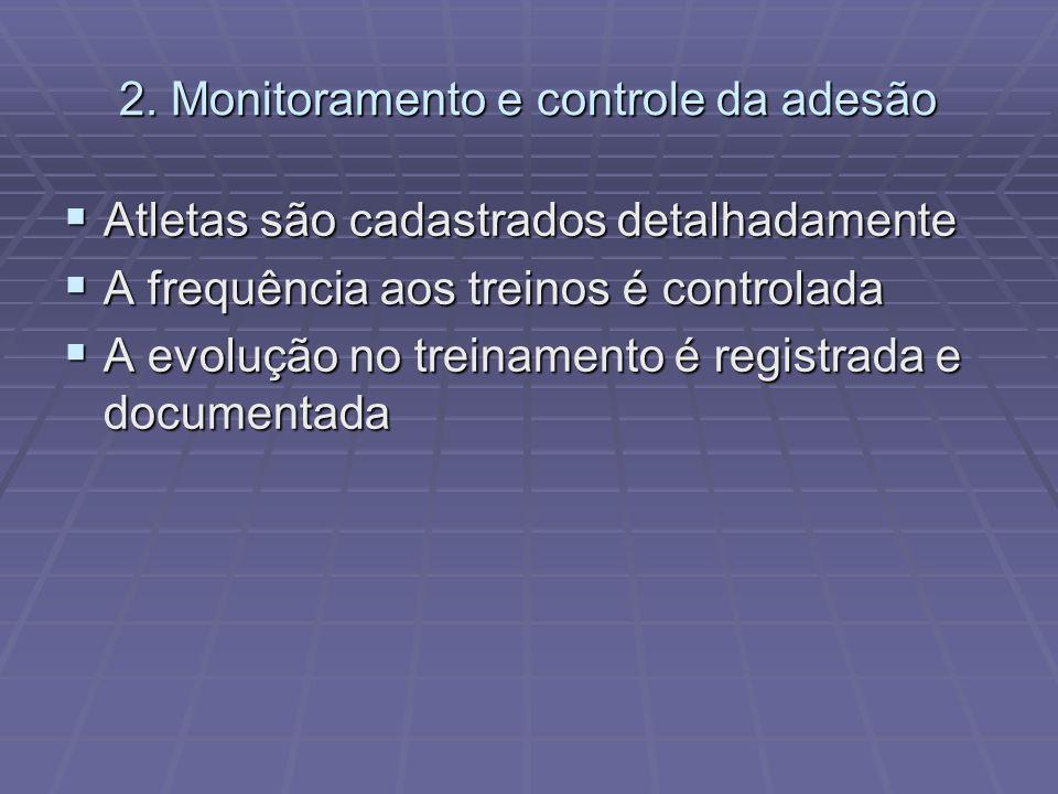 2. Monitoramento e controle da adesão Atletas são cadastrados detalhadamente Atletas são cadastrados detalhadamente A frequência aos treinos é control