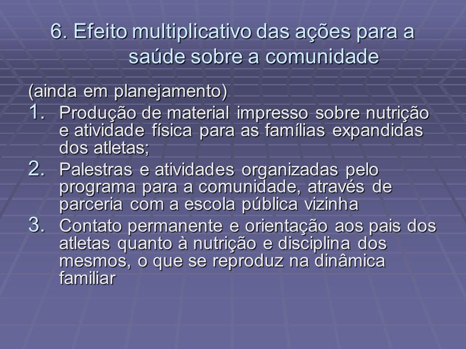 6. Efeito multiplicativo das ações para a saúde sobre a comunidade (ainda em planejamento) 1. Produção de material impresso sobre nutrição e atividade