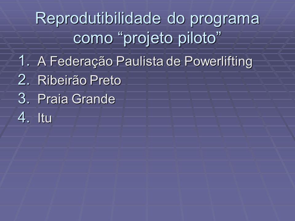 Reprodutibilidade do programa como projeto piloto 1. A Federação Paulista de Powerlifting 2. Ribeirão Preto 3. Praia Grande 4. Itu
