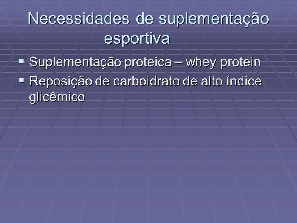 Necessidades de suplementação esportiva Suplementação proteica – whey protein Suplementação proteica – whey protein Reposição de carboidrato de alto í