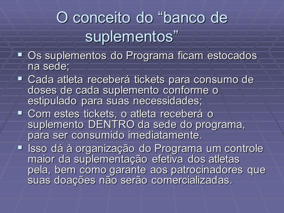 O conceito do banco de suplementos Os suplementos do Programa ficam estocados na sede; Os suplementos do Programa ficam estocados na sede; Cada atleta