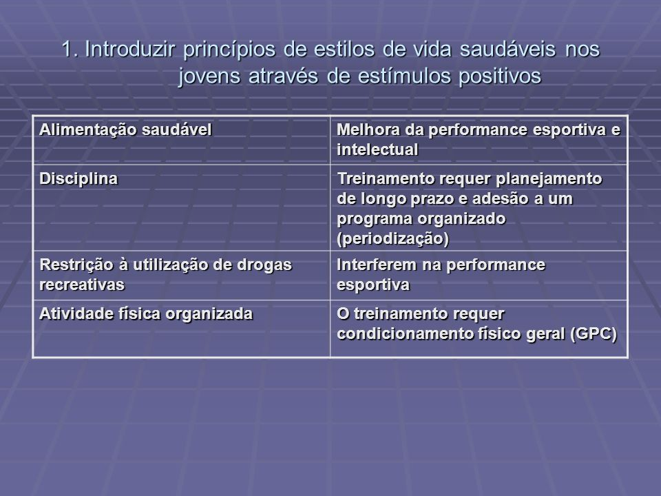1. Introduzir princípios de estilos de vida saudáveis nos jovens através de estímulos positivos Alimentação saudável Melhora da performance esportiva