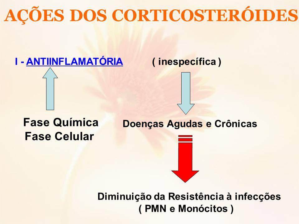 AÇÕES DOS CORTICOSTERÓIDES I - ANTIINFLAMATÓRIA ( inespecífica ) Fase Química Fase Celular Doenças Agudas e Crônicas Diminuição da Resistência à infec