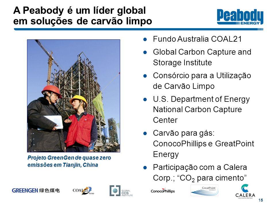 A Peabody é um líder global em soluções de carvão limpo Fundo Australia COAL21 Global Carbon Capture and Storage Institute Consórcio para a Utilização