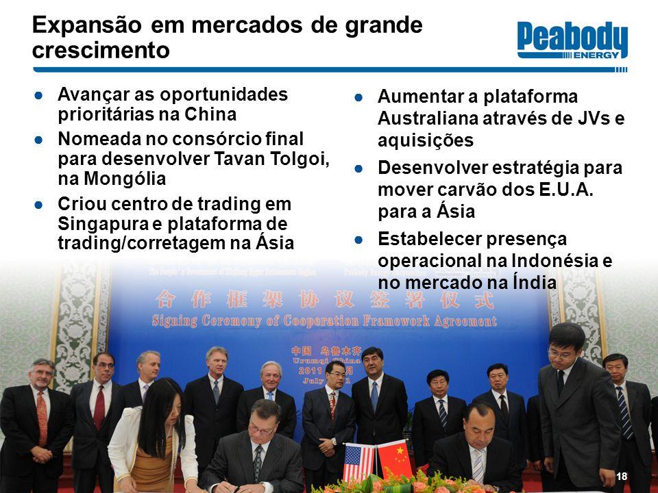 Avançar as oportunidades prioritárias na China Nomeada no consórcio final para desenvolver Tavan Tolgoi, na Mongólia Criou centro de trading em Singap