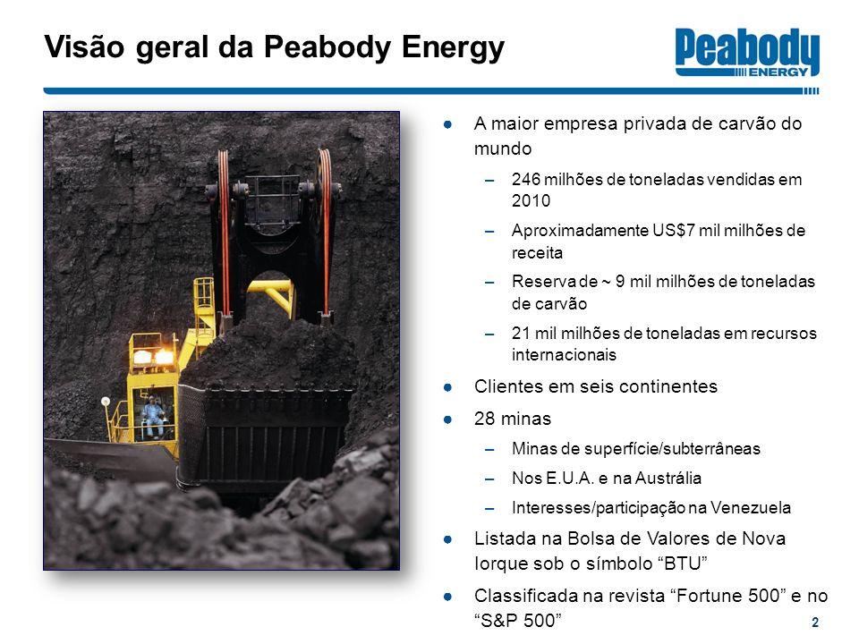 Visão geral da Peabody Energy A maior empresa privada de carvão do mundo –246 milhões de toneladas vendidas em 2010 –Aproximadamente US$7 mil milhões