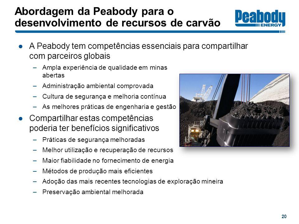 Abordagem da Peabody para o desenvolvimento de recursos de carvão A Peabody tem competências essenciais para compartilhar com parceiros globais –Ampla