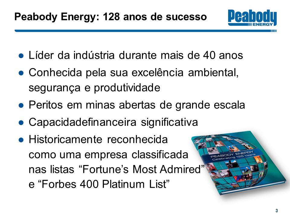 Peabody Energy: 128 anos de sucesso Líder da indústria durante mais de 40 anos Conhecida pela sua excelência ambiental, segurança e produtividade Peri