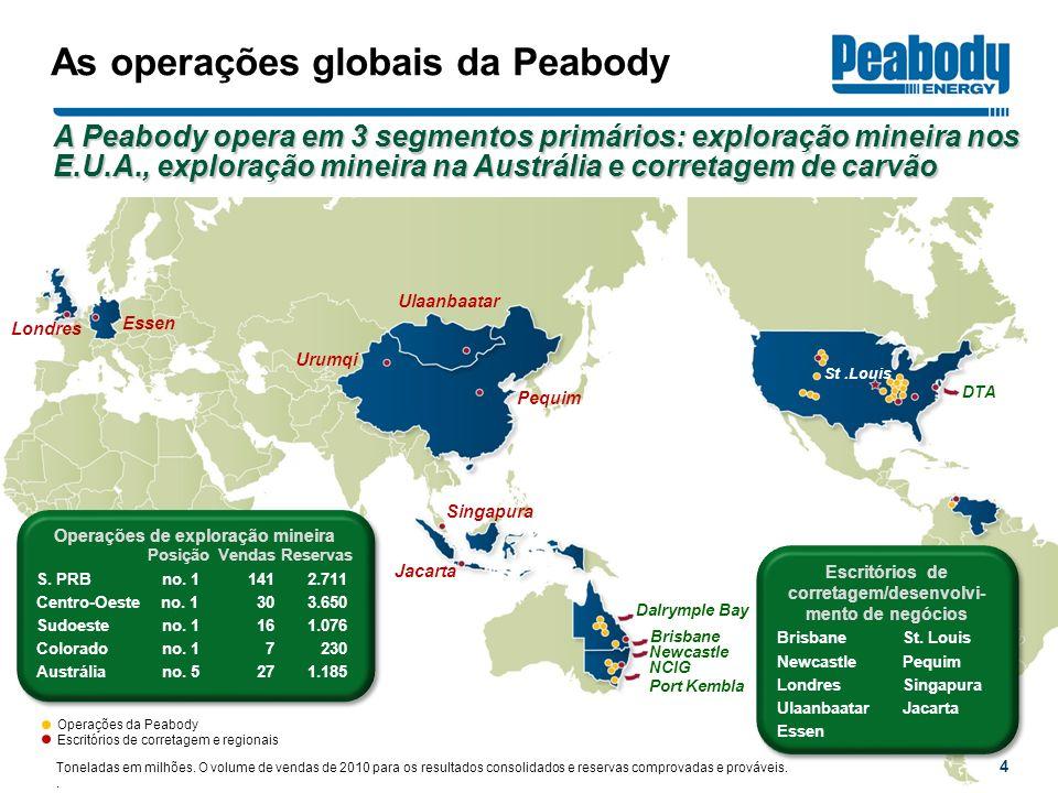 4 As operações globais da Peabody Toneladas em milhões. O volume de vendas de 2010 para os resultados consolidados e reservas comprovadas e prováveis.