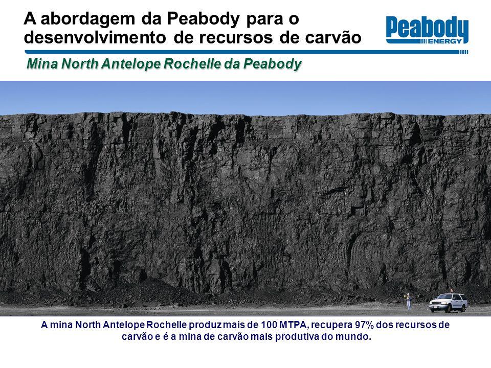 Mina North Antelope Rochelle da Peabody A mina North Antelope Rochelle produz mais de 100 MTPA, recupera 97% dos recursos de carvão e é a mina de carv