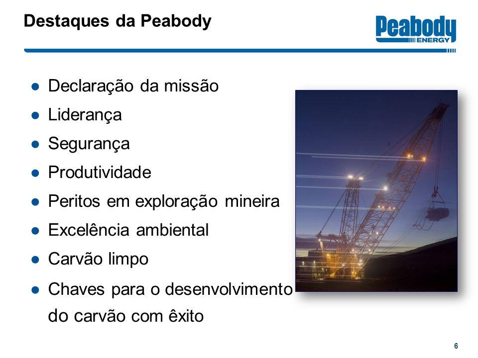 Destaques da Peabody Declaração da missão Liderança Segurança Produtividade Peritos em exploração mineira Excelência ambiental Carvão limpo Chaves par