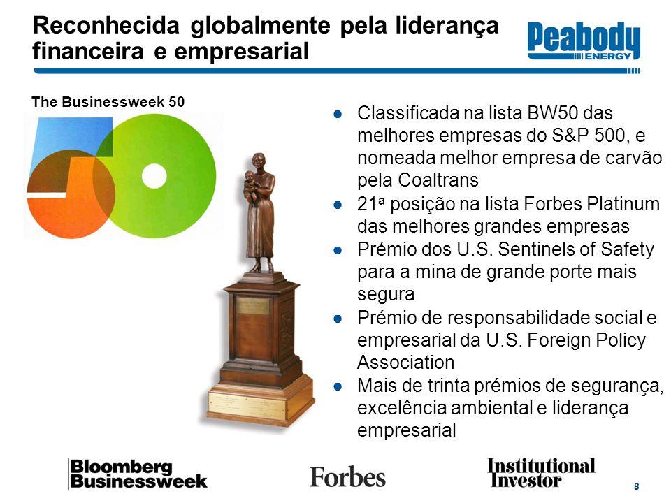 Classificada na lista BW50 das melhores empresas do S&P 500, e nomeada melhor empresa de carvão pela Coaltrans 21 a posição na lista Forbes Platinum d