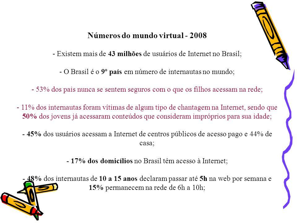 Números do mundo virtual - 2008 - Existem mais de 43 milhões de usuários de Internet no Brasil; - O Brasil é o 9º país em número de internautas no mun