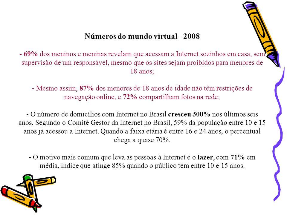 Números do mundo virtual - 2008 - 69% dos meninos e meninas revelam que acessam a Internet sozinhos em casa, sem supervisão de um responsável, mesmo q