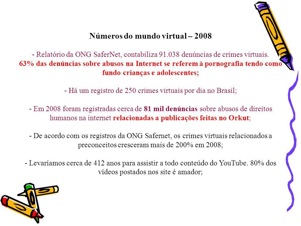 Números do mundo virtual – 2008 - Relatório da ONG SaferNet, contabiliza 91.038 denúncias de crimes virtuais. 63% das denúncias sobre abusos na Intern