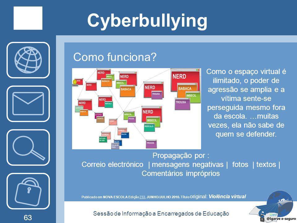 Sessão de Informação a Encarregados de Educação 62 Cyberbullying Definição? …uma prática que envolve o uso de tecnologias de informação e comunicação