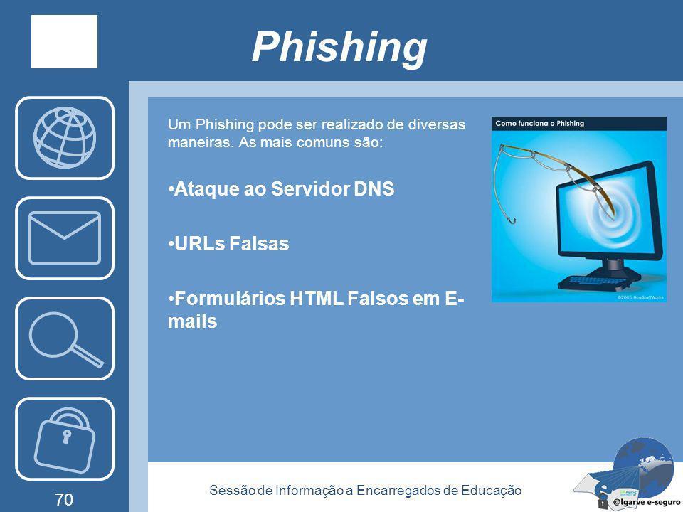 Sessão de Informação a Encarregados de Educação 69 Phishing Em computação, phishing, termo oriundo do inglês (fishing) que quer dizer pesca, é uma for