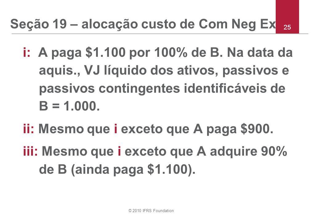 © 2010 IFRS Foundation Seção 19 – alocação custo de Com Neg Ex i: A paga $1.100 por 100% de B. Na data da aquis., VJ líquido dos ativos, passivos e pa