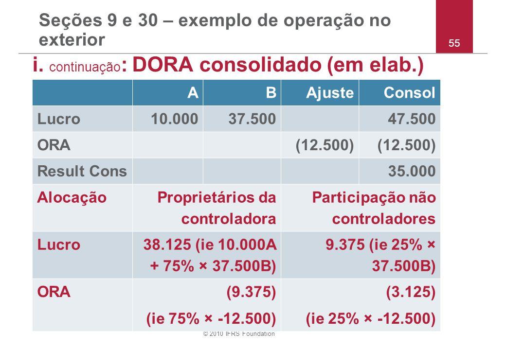 © 2010 IFRS Foundation Seções 9 e 30 – exemplo de operação no exterior i. continuação : DORA consolidado (em elab.) 55 ABAjusteConsol Lucro10.00037.50