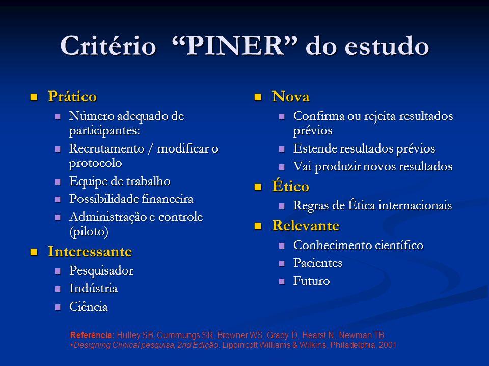 Critério PINER do estudo Prático Prático Número adequado de participantes: Número adequado de participantes: Recrutamento / modificar o protocolo Recr