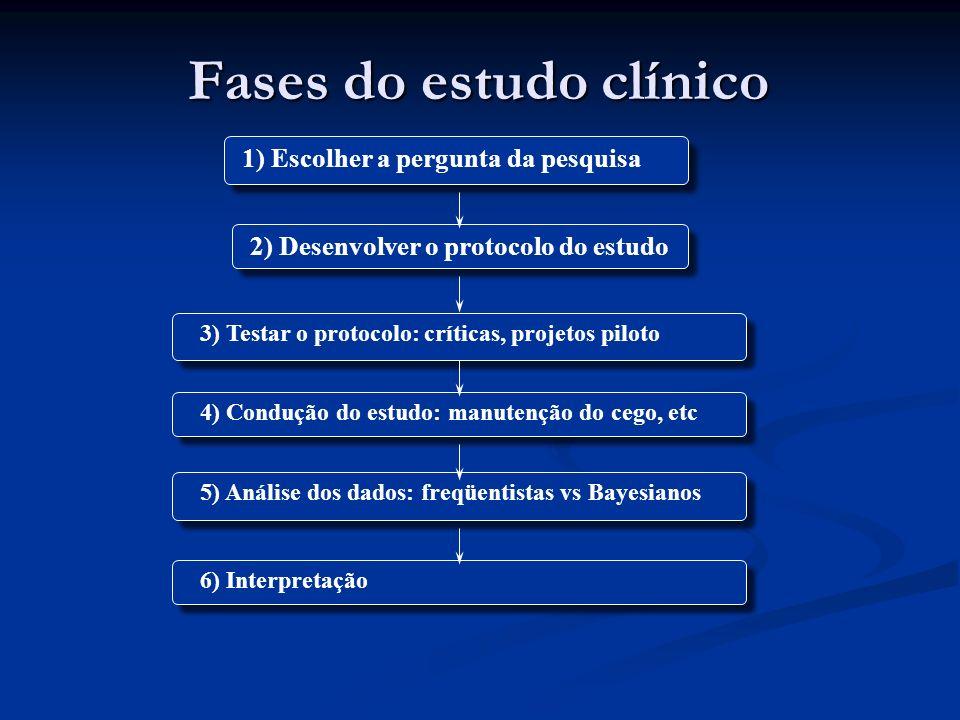 Fases do estudo clínico 1) Escolher a pergunta da pesquisa 2) Desenvolver o protocolo do estudo 3) Testar o protocolo: críticas, projetos piloto 4) Co