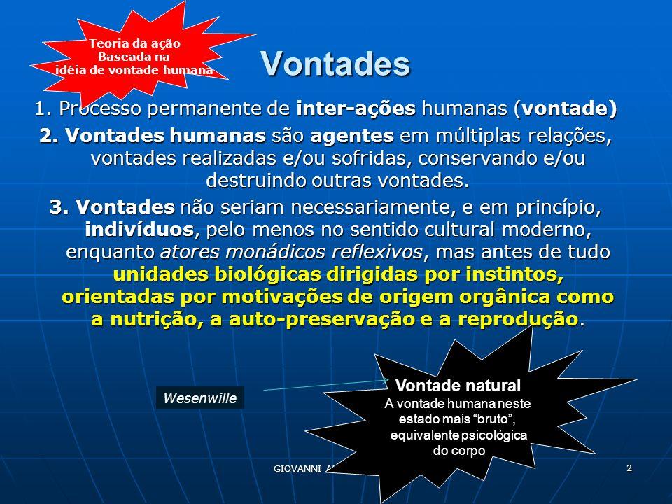 GIOVANNI ALVES - UNESP 3 Vontade natural 1.Aristóteles: homem como animal gregário 2.