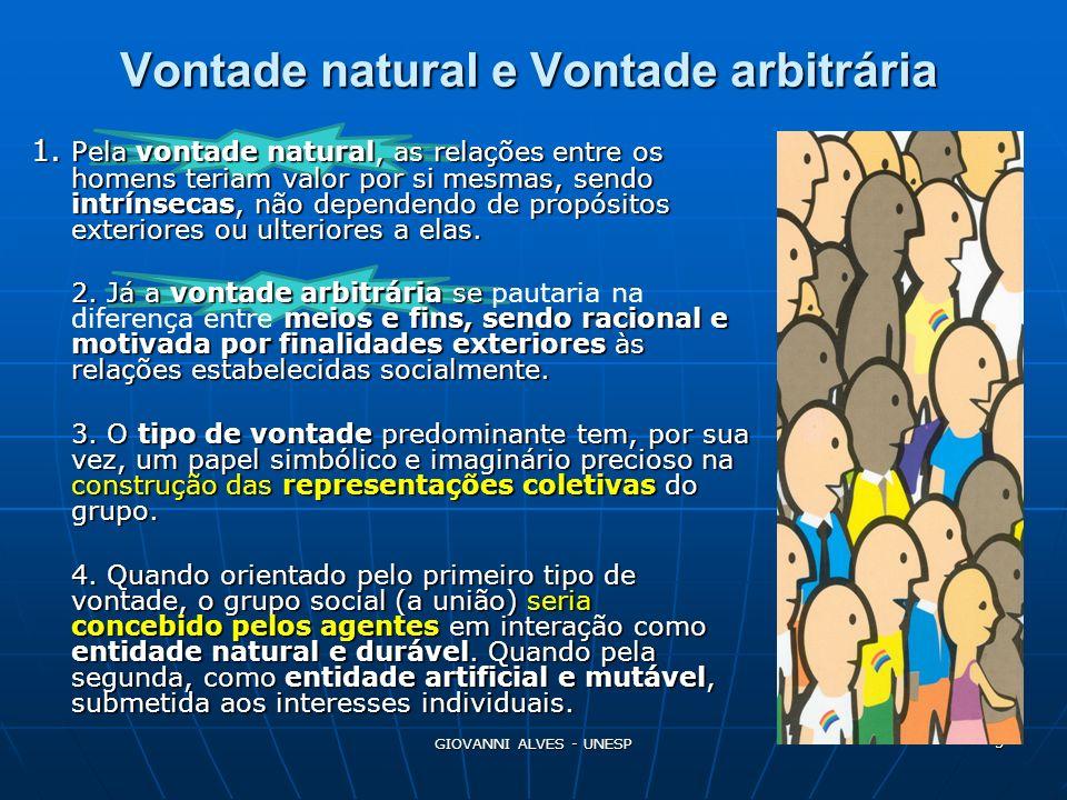 GIOVANNI ALVES - UNESP 6 Comunidade e Sociedade A que tipo de inclinações os agentes estariam sujeitos.