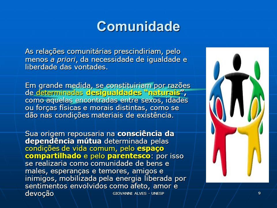 GIOVANNI ALVES - UNESP 10 Teoria da Comunidade 1.