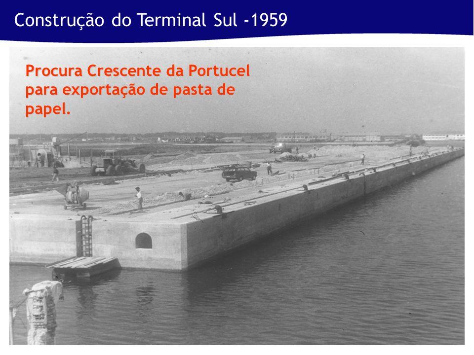 Construção do Terminal Sul -1959 Procura Crescente da Portucel para exportação de pasta de papel.