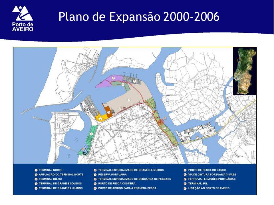 Plano de Expansão 2000-2006