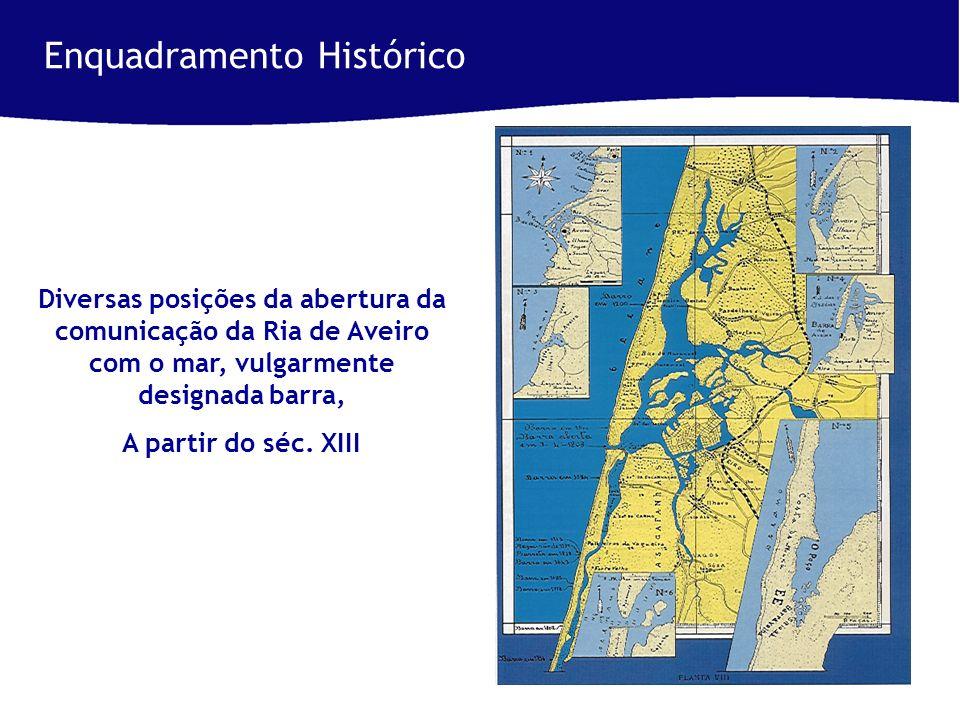 Enquadramento Histórico Diversas posições da abertura da comunicação da Ria de Aveiro com o mar, vulgarmente designada barra, A partir do séc.