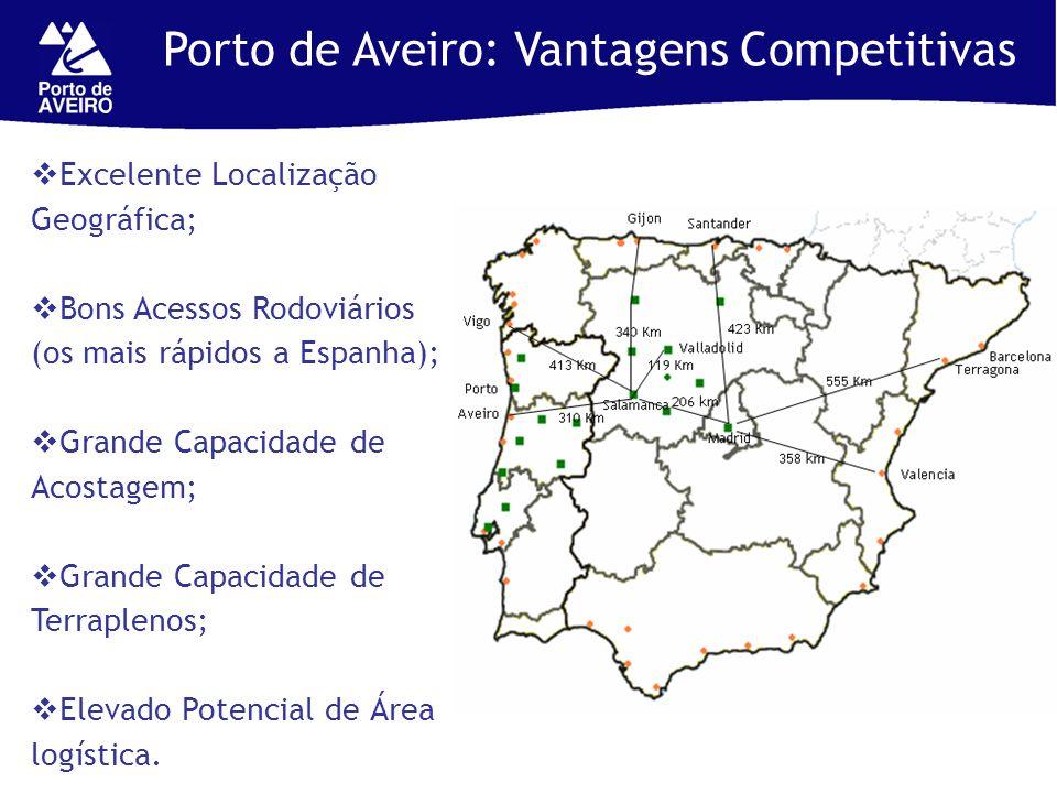 Porto de Aveiro: Vantagens Competitivas Excelente Localização Geográfica; Bons Acessos Rodoviários (os mais rápidos a Espanha); Grande Capacidade de Acostagem; Grande Capacidade de Terraplenos; Elevado Potencial de Área logística.