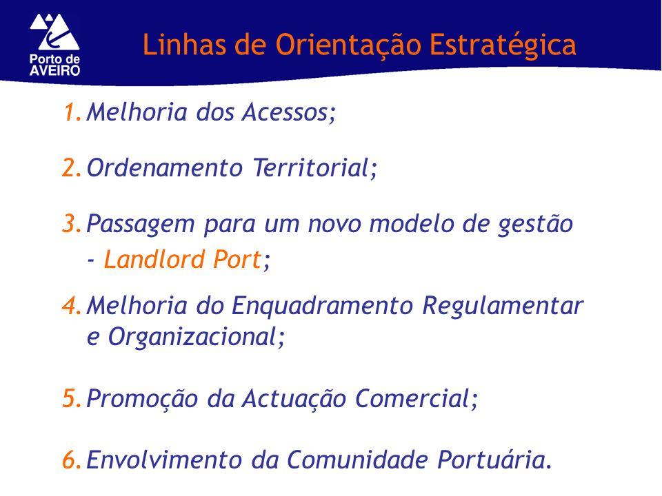 Linhas de Orientação Estratégica 1.Melhoria dos Acessos; 2.Ordenamento Territorial; 3.Passagem para um novo modelo de gestão - Landlord Port; 4.Melhoria do Enquadramento Regulamentar e Organizacional; 5.Promoção da Actuação Comercial; 6.Envolvimento da Comunidade Portuária.