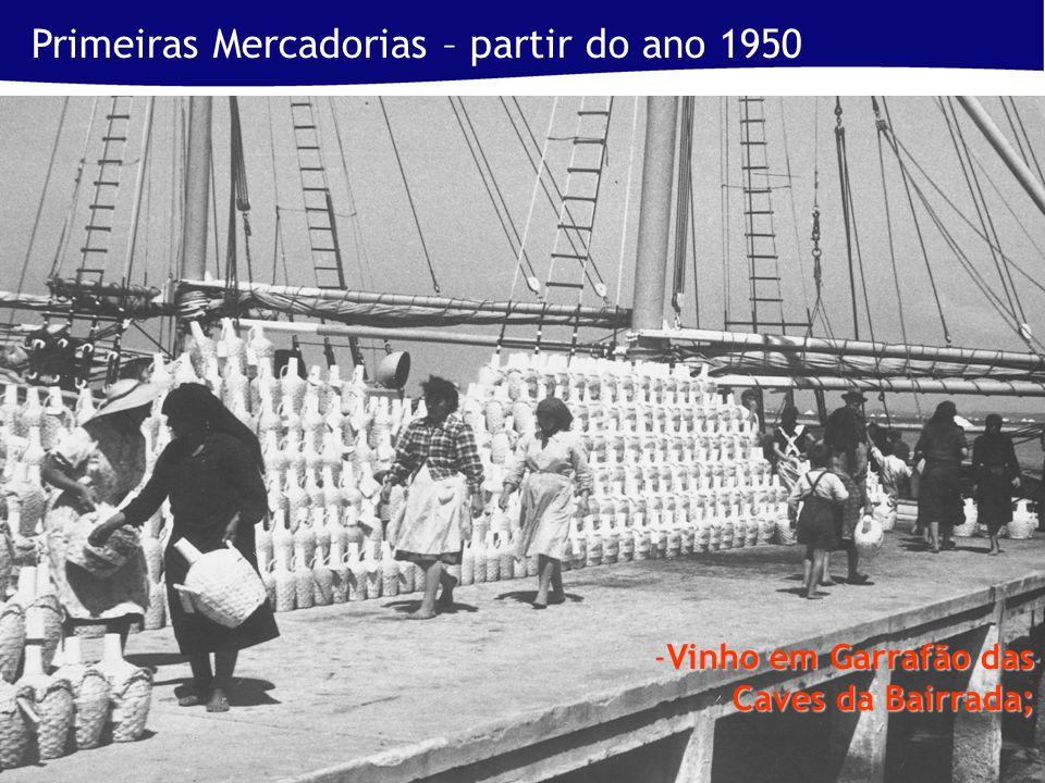 Primeiras Mercadorias – partir do ano 1950 -Vinho em Garrafão das Caves da Bairrada;